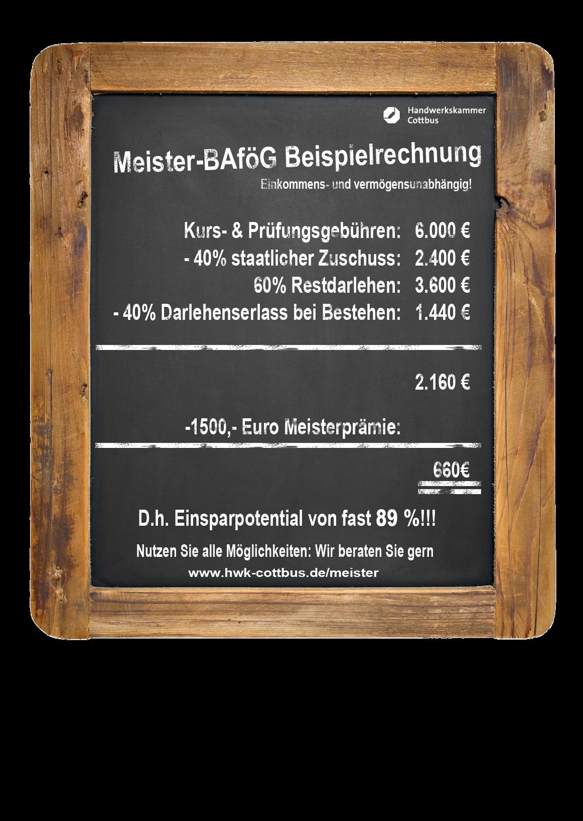 Tischler Meisterschule Meisterausbildung In Vollzeit Oder Teilzeit